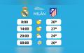 Previsión del tiempo en la Final de la Champions